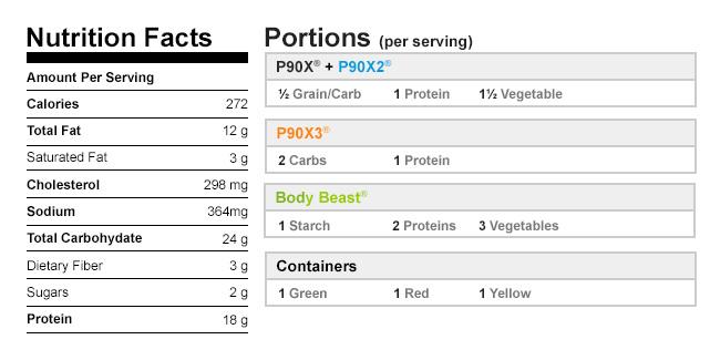 Calories in Spinach, Tomato, and Quinoa Breakfast Casserole | BeachbodyBlog.com