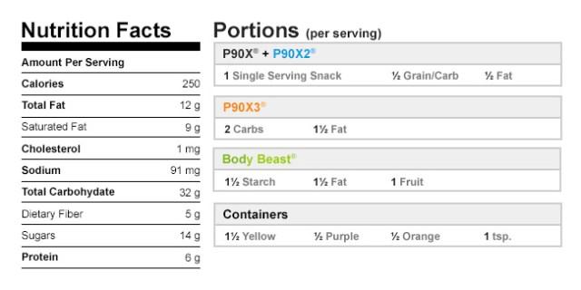 Calories in Strawberry Lemonade Shakeology Bars Recipe | BeachbodyBlog.com