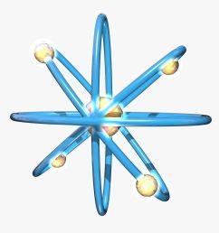 blue atom model 3d model obj mtl 3ds fbx c4d dxf stl 2  [ 1200 x 1200 Pixel ]
