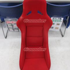 Folding Chair Parts Manufacturer Black Velvet Throne Unknown Full Bucket Seat Seats Others