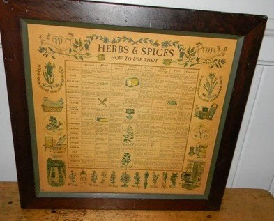 Vintage Herb And Spices Rack By McCormick 1964