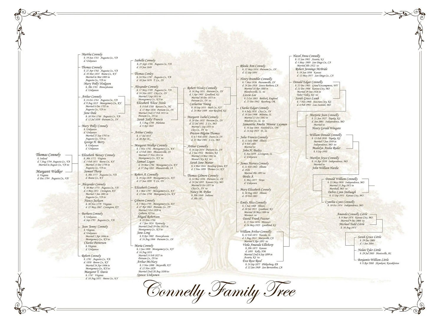 16x20 Family Tree Descendant Chart
