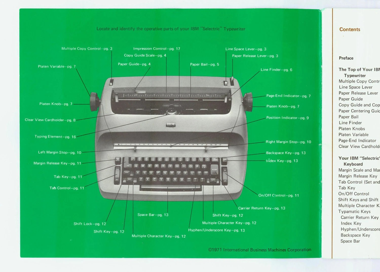 manual typewriter diagram dodge ram front end ibm selectric paul rand design