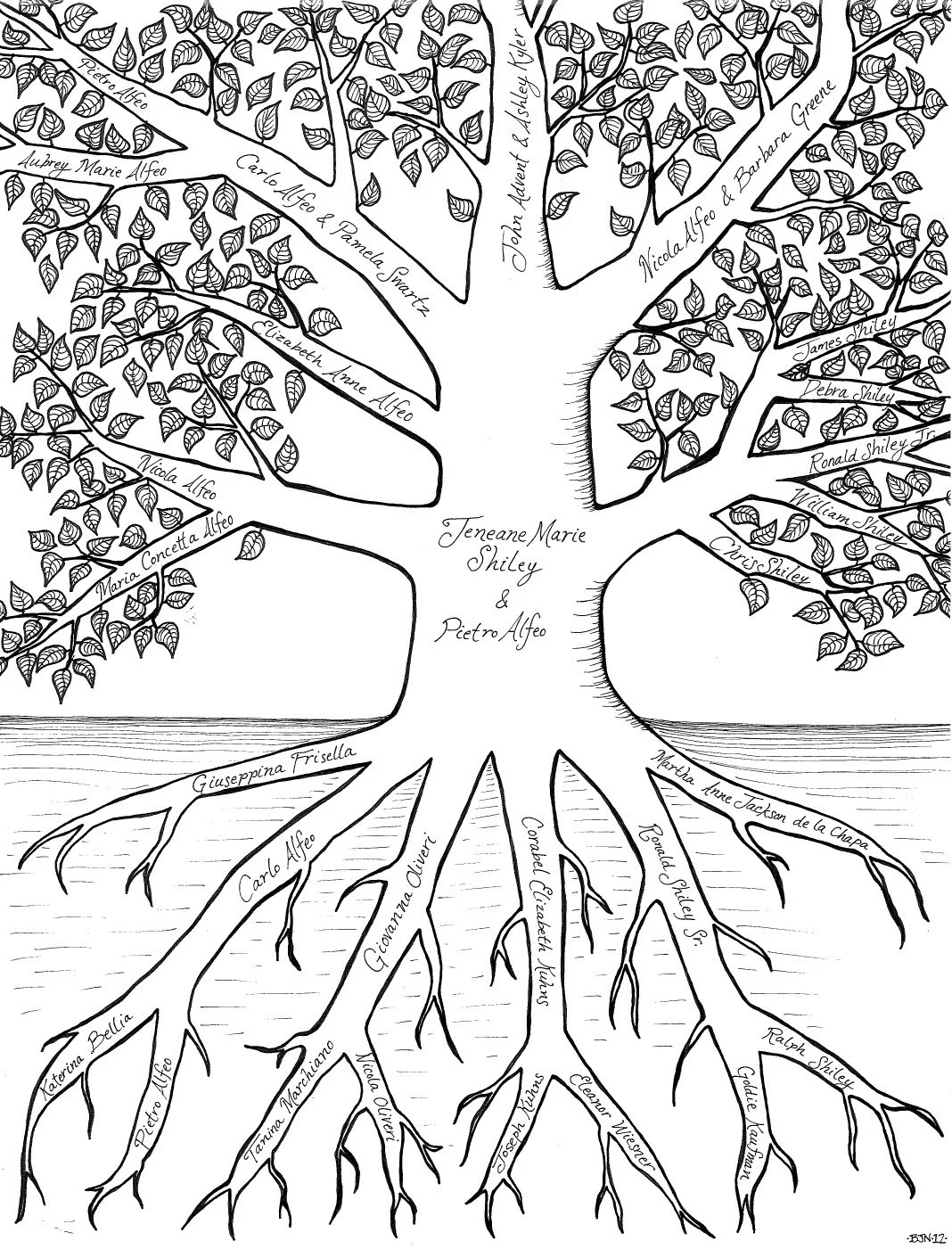 how do i draw a family tree diagram fight or flight response your custom illustrated in pen and ink