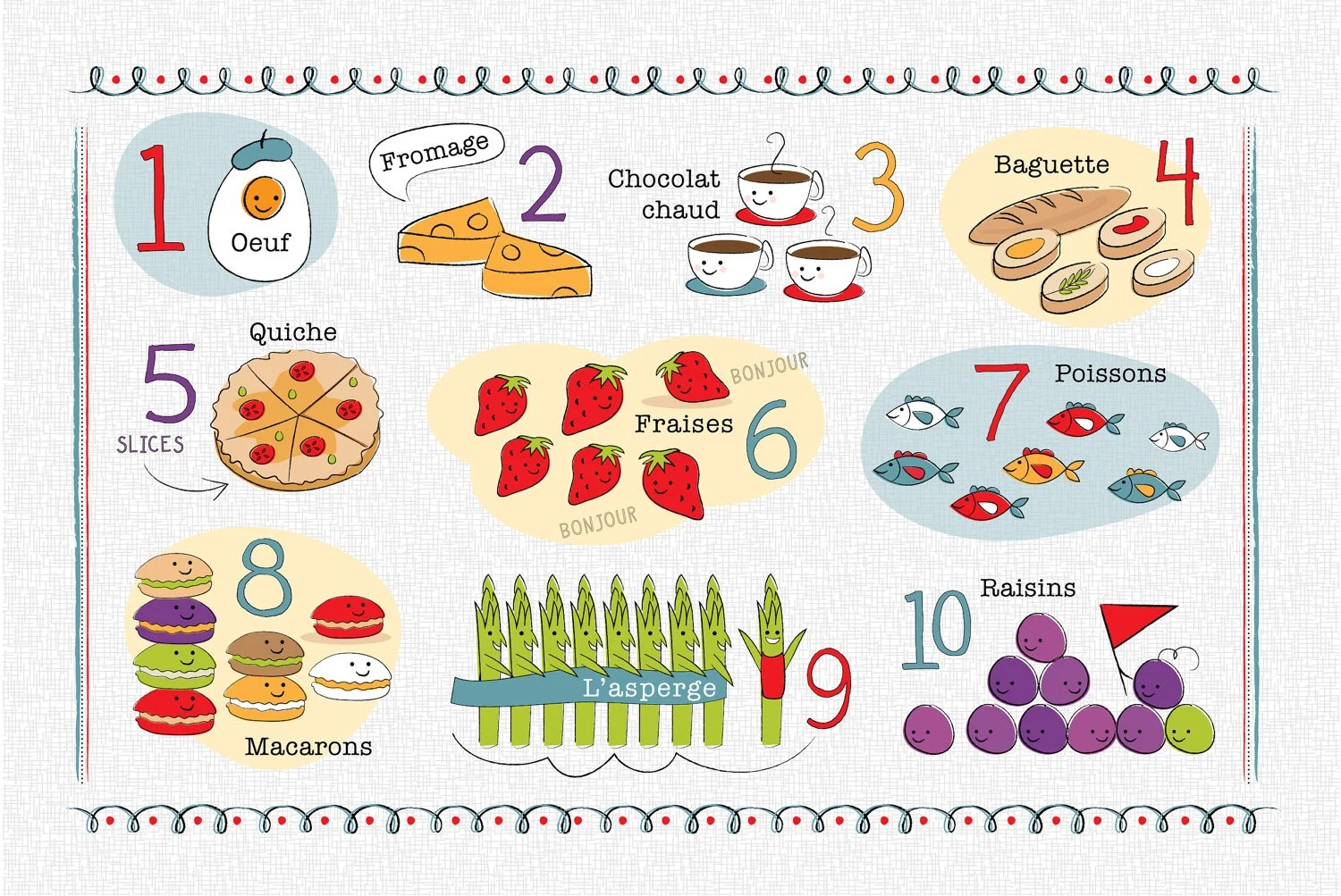 Kids French Number And Food Chart Placemat By Bebebilingual
