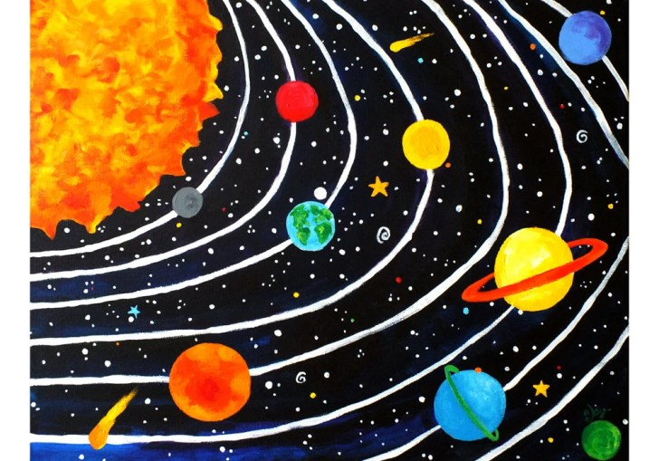 Third Grade Solar System Project Ideas