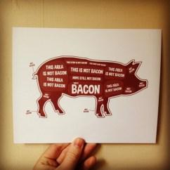 4 H Pig Diagram Golf Cart Wiring Butcher Chart Kitchen Sign