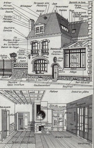 Vintage French Chart House Diagram Architectural Features