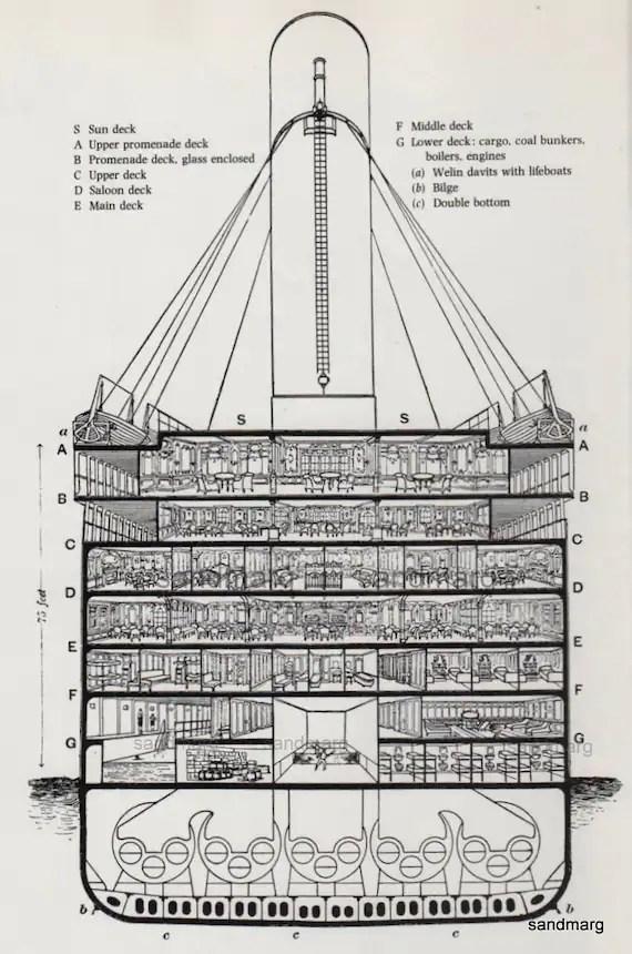 Titanic Cutaway Diagram Reprint