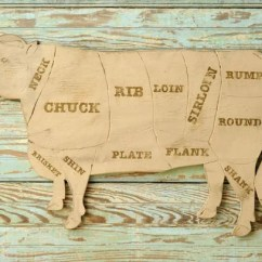 Beef Cuts Diagram Of Cow 2002 7 3 Powerstroke Glow Plug Relay Wiring Sign Butcher Chart Rustic Home Decor