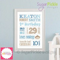 Personalized Nursery Decor Wall Art Birth Announcement Baby