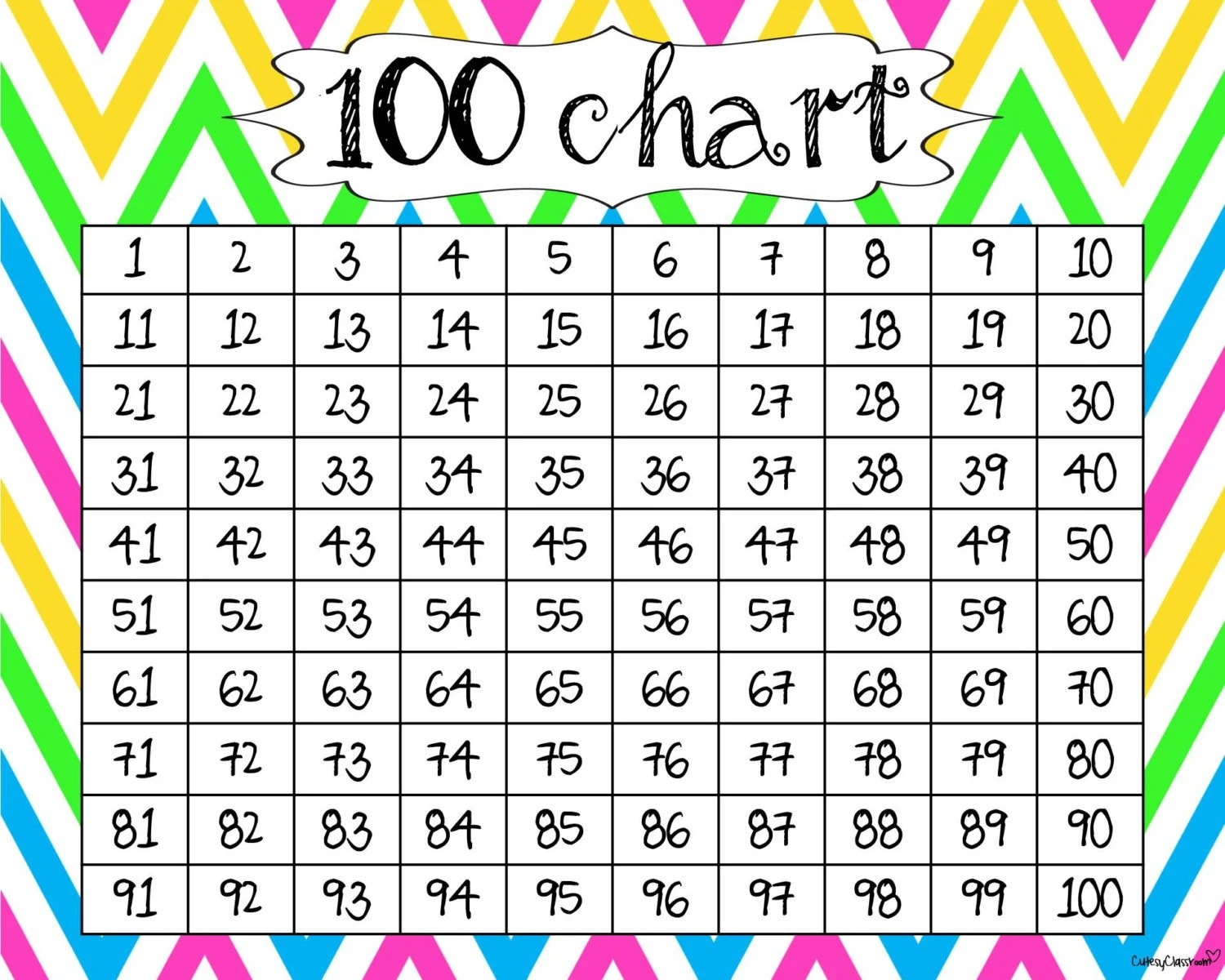 Search Results For 100s Chart Calendar