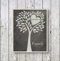 Family Tree personalized with name wall art decor poster