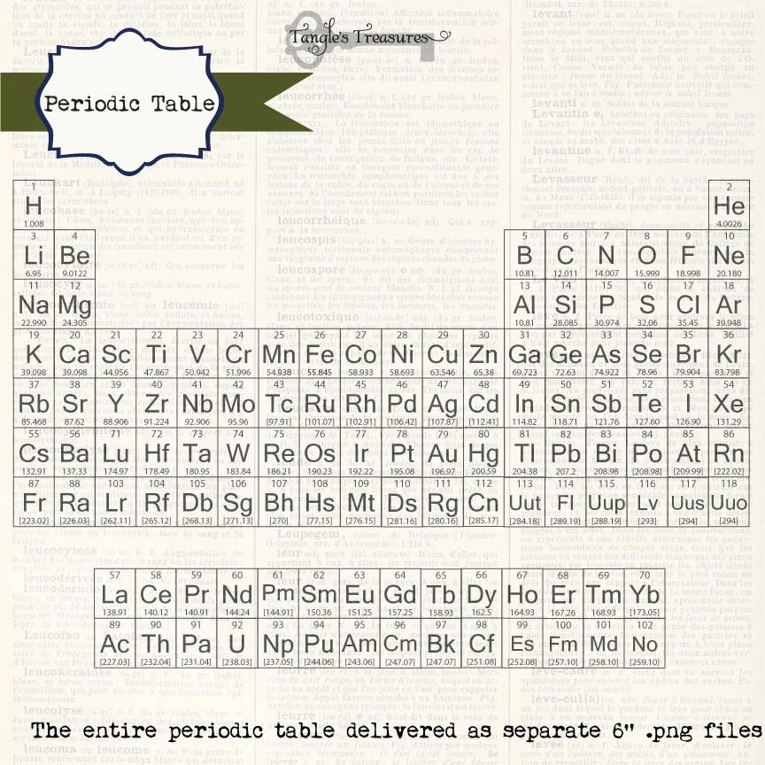 Periodic Table digital clip art printable artwork: