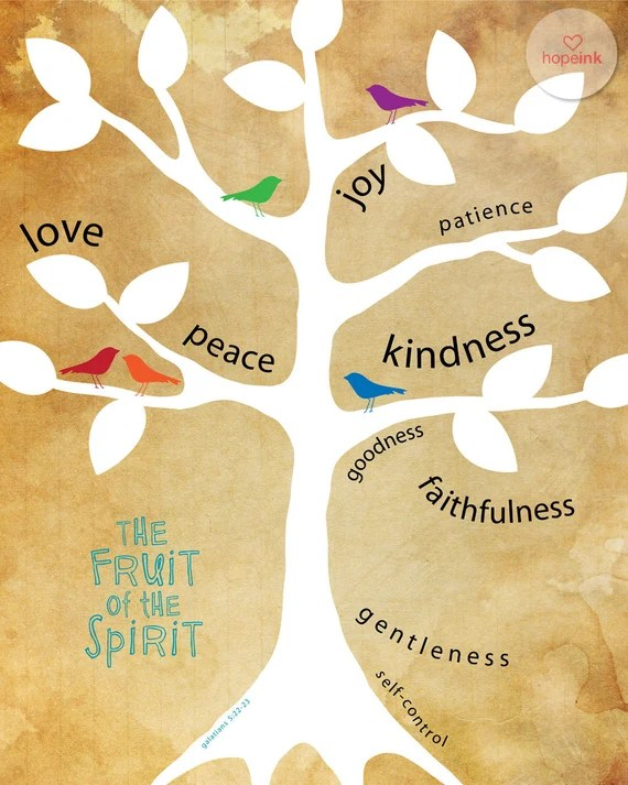 Scripture Art Print, Fruit Of The Spirit Tree with Birds in Branches, Galatians 5 (8x10)