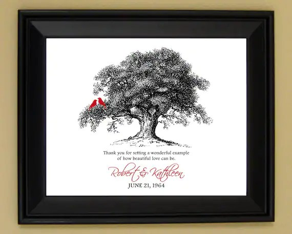 Anniversary Gift For Parents 20th 30th 40th 50th Wedding