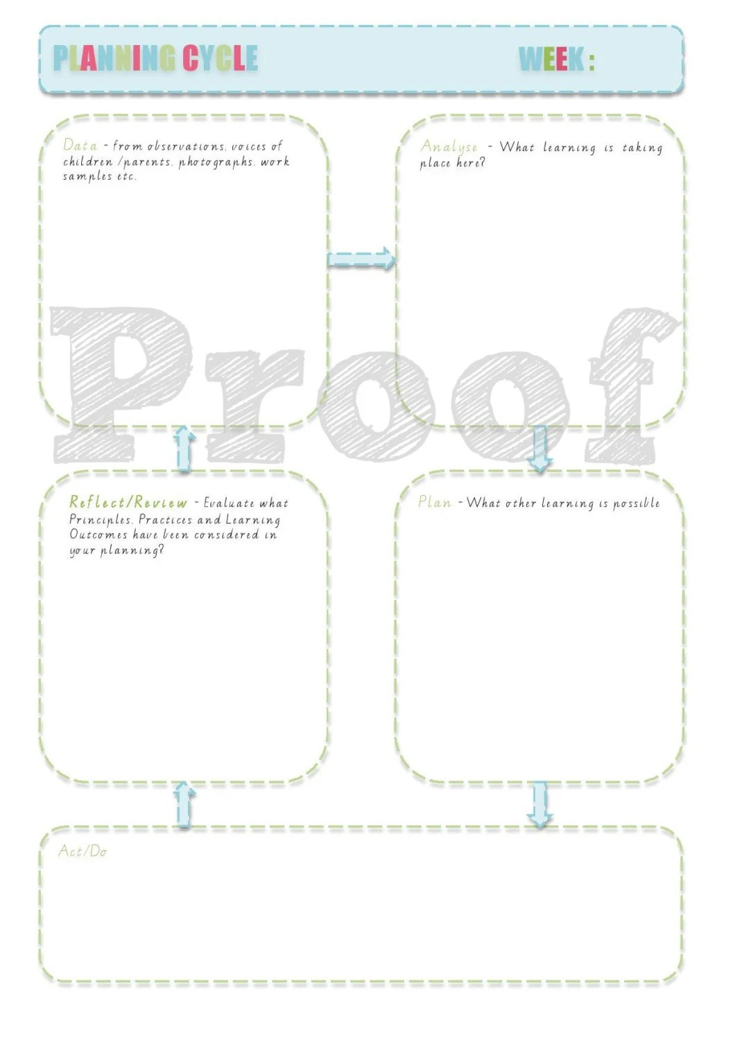EYLF Observation and Planning Printables by