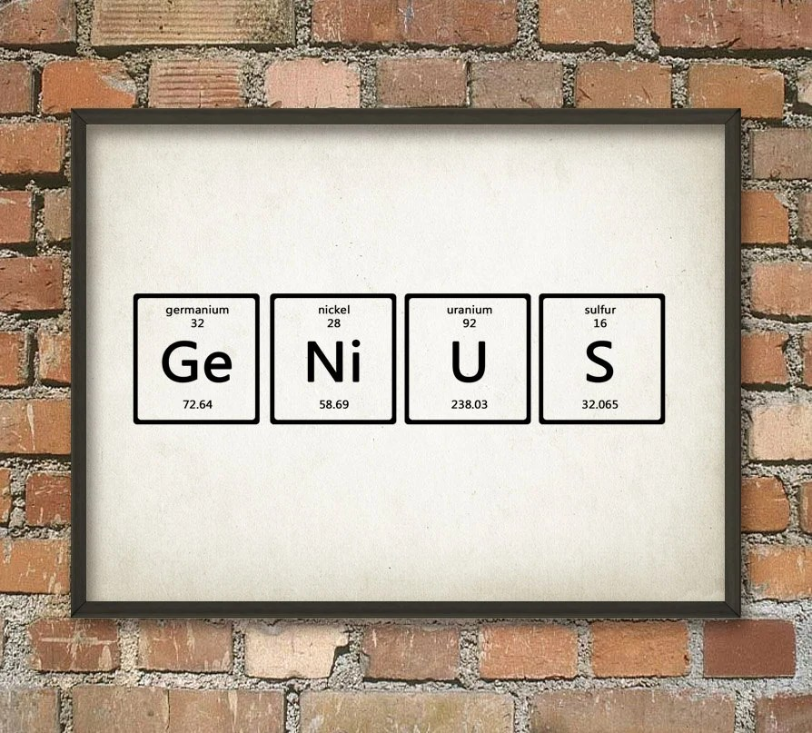 Genius Wall Art Poster Periodic Table Of Elements Art
