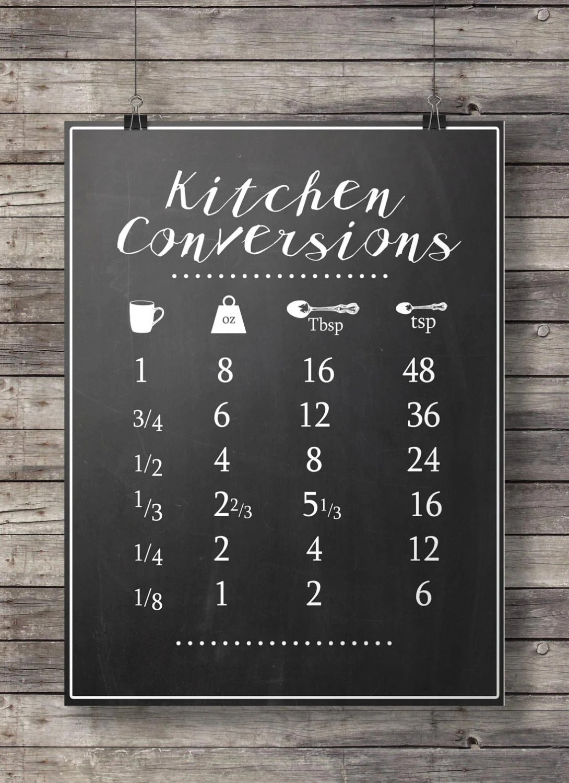 Kitchen Conversions Chart Chalkboard Kitchen Measurements