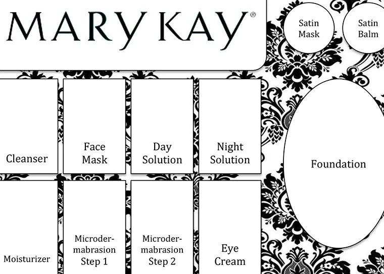 Mary Kay Tray Insert PDF Demo Party by PenelopeInkDesign