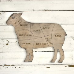 Vintage Lamb Butcher Diagram What Is Process Flow In Software Sign Shop Meat Chart Rustic Home