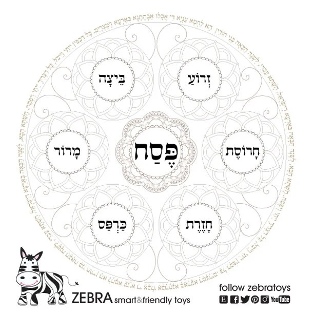 Items similar to Passover Plate Template Printable-Pesach