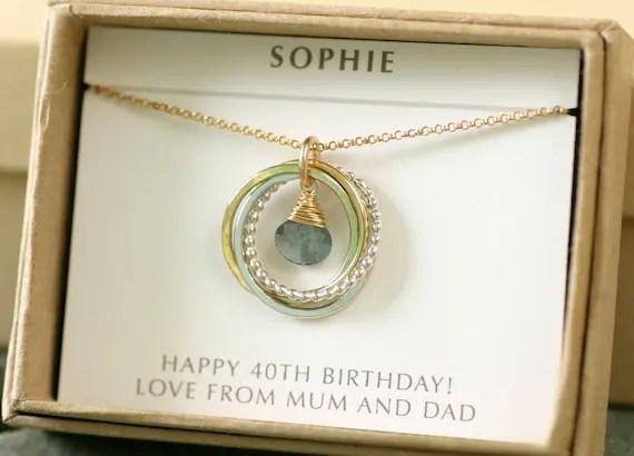 Gift For 40th Birthday March Birthstone Necklace Aquamarine