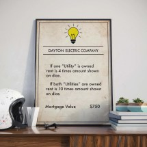 Monopoly Inspired Dayton Electric Company Poster Board Game