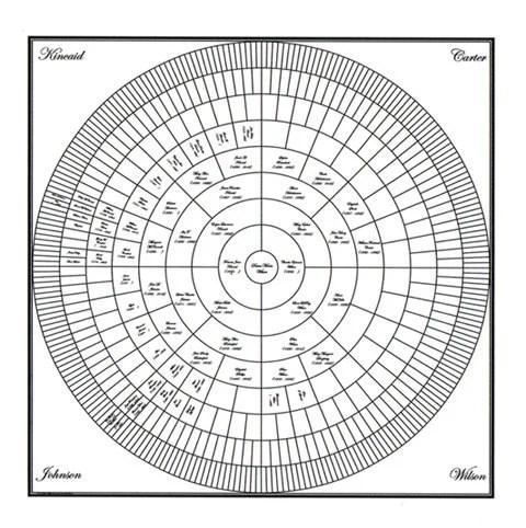 Genealogy Circle Chart Blank 36x36 by GenealogicalFanfare