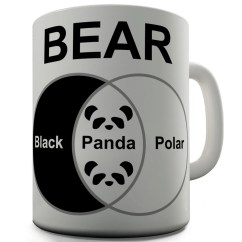 Panda Bear Diagram Betta Fish Anatomy Bears Venn Black White Ceramic Tea Mug