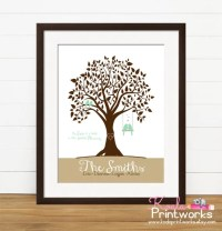 Personalized Family Tree Family Art Print Family Wall Art