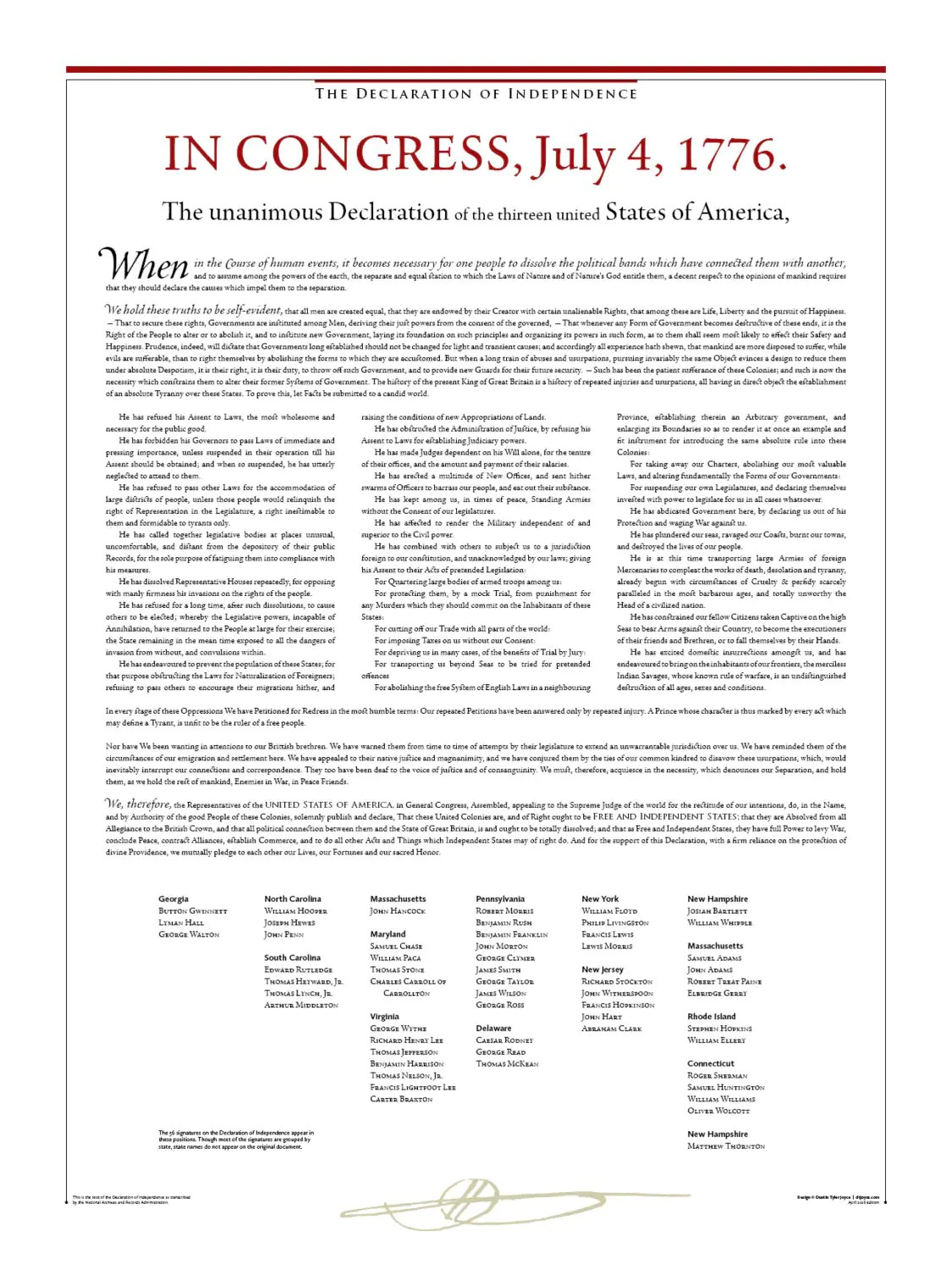 The Declaration Of Independence An 18 By 24 Inch 46 61