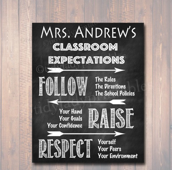 Personalized Classroom Rules Poster Chalkboard Printable