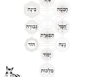 Related Keywords & Suggestions for jewish symbols printable