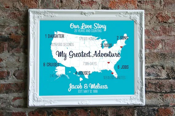 20th Anniversary Gifts For Men 20th Wedding By SoleStudio