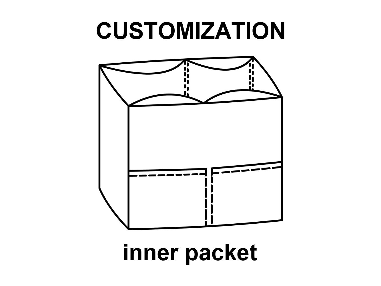 Items similar to Bag INSERT Purse ORGANIZER upgrade for