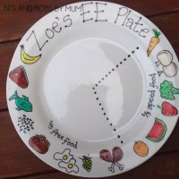 Personalised diet world slimming portion control dinner plate