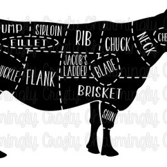 Dairy Cow Parts Diagram Pupil Size Creativehobby Store Beef Meat Cut Chart Svg Png Studio Cuttable Quote For External Of A Easy