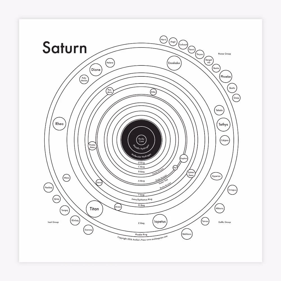 Saturn Map 8x8 letterpress print