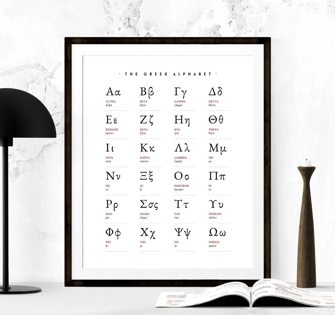 Greek Alphabet Poster Greek Alphabet Print Alphabet Poster