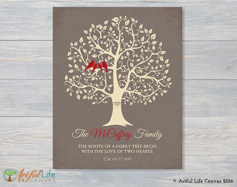 FAMILY TREE Gift For Parents Anniversary Gift Wedding