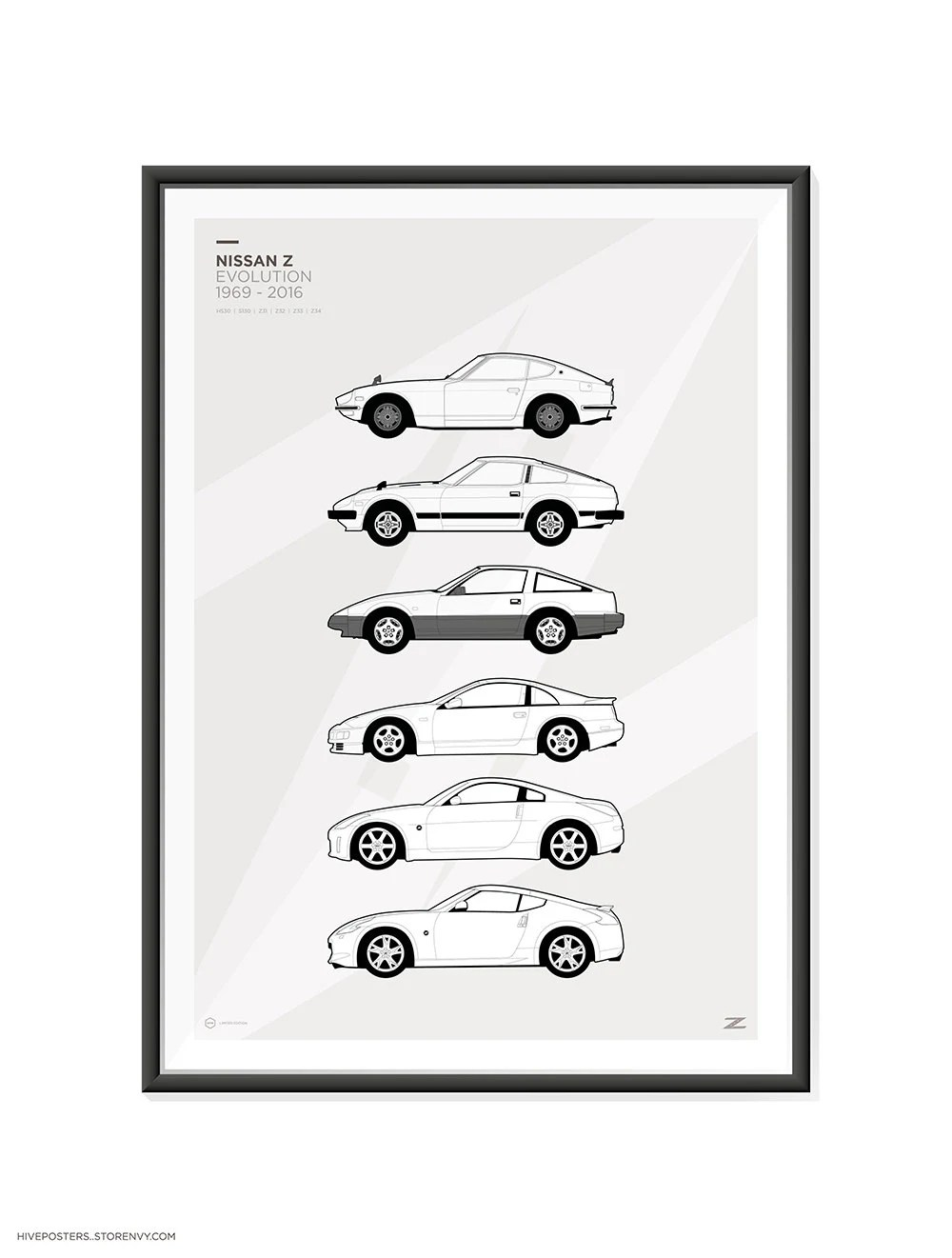 Nissan Z Car Generations Poster by HivePosters on Etsy