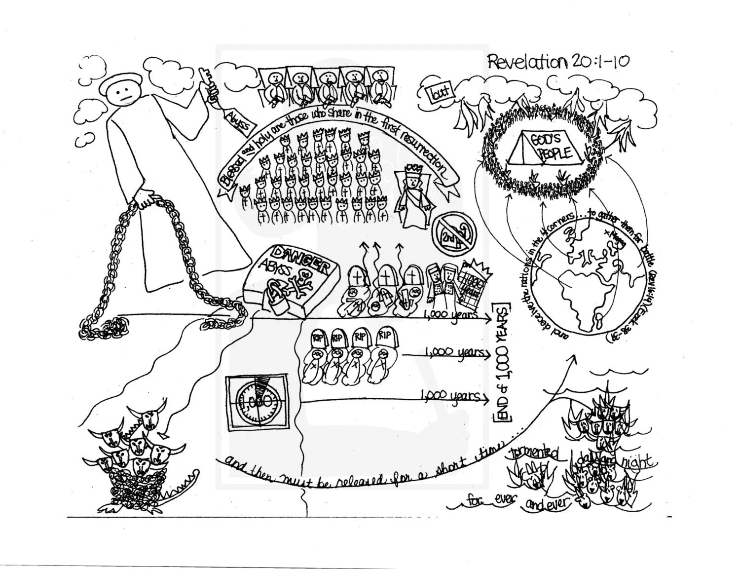 Bible Doodle Study Guide for Revelation 7 The by BibleDoodles