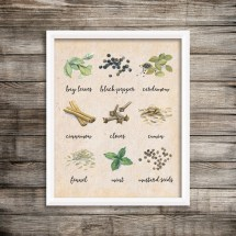 Wicca Herb Spice Printable Chart - Year of Clean Water