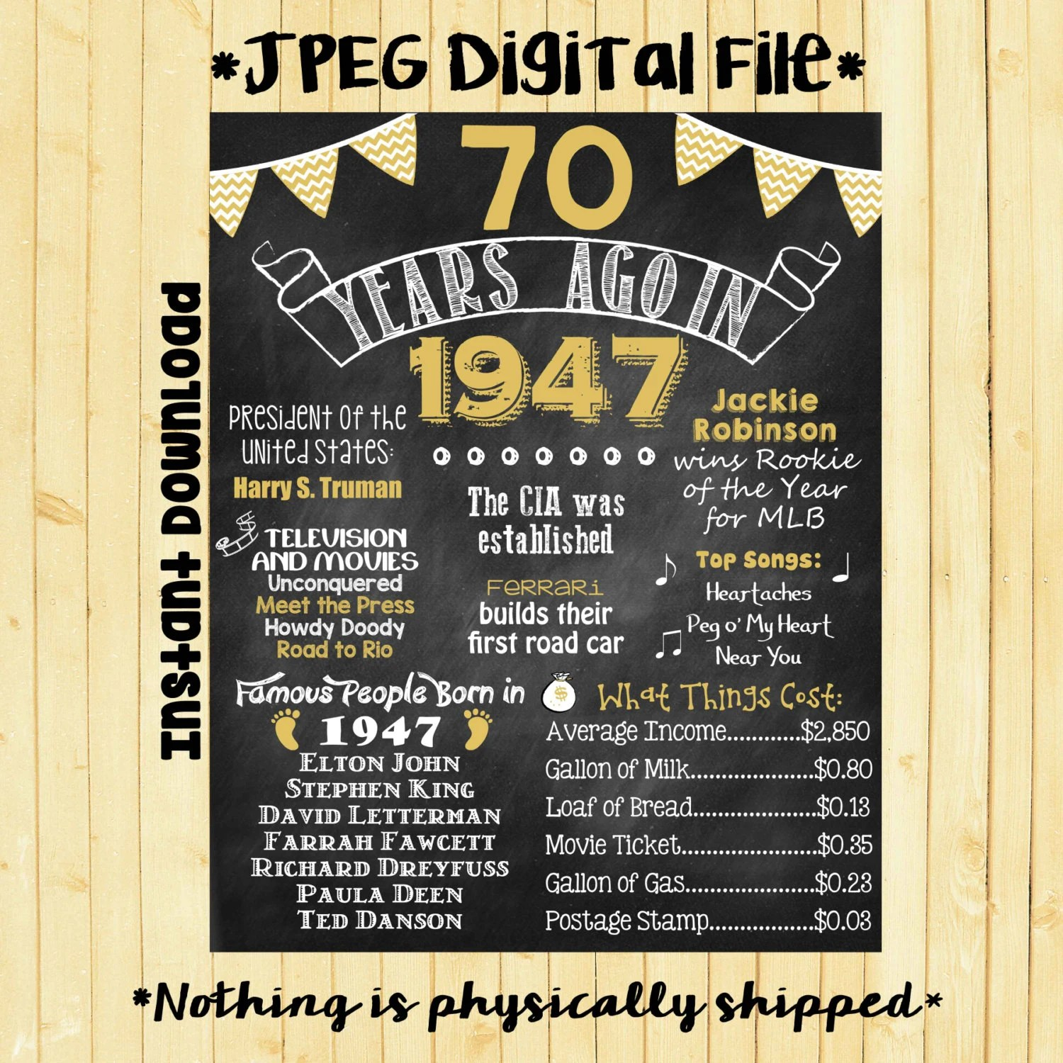 Gold 70th Birthday Chalkboard 1947 Poster 70 Years Ago In 1947