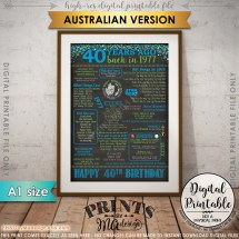 40th Birthday 1977 Poster Australia 40 Years Flashback
