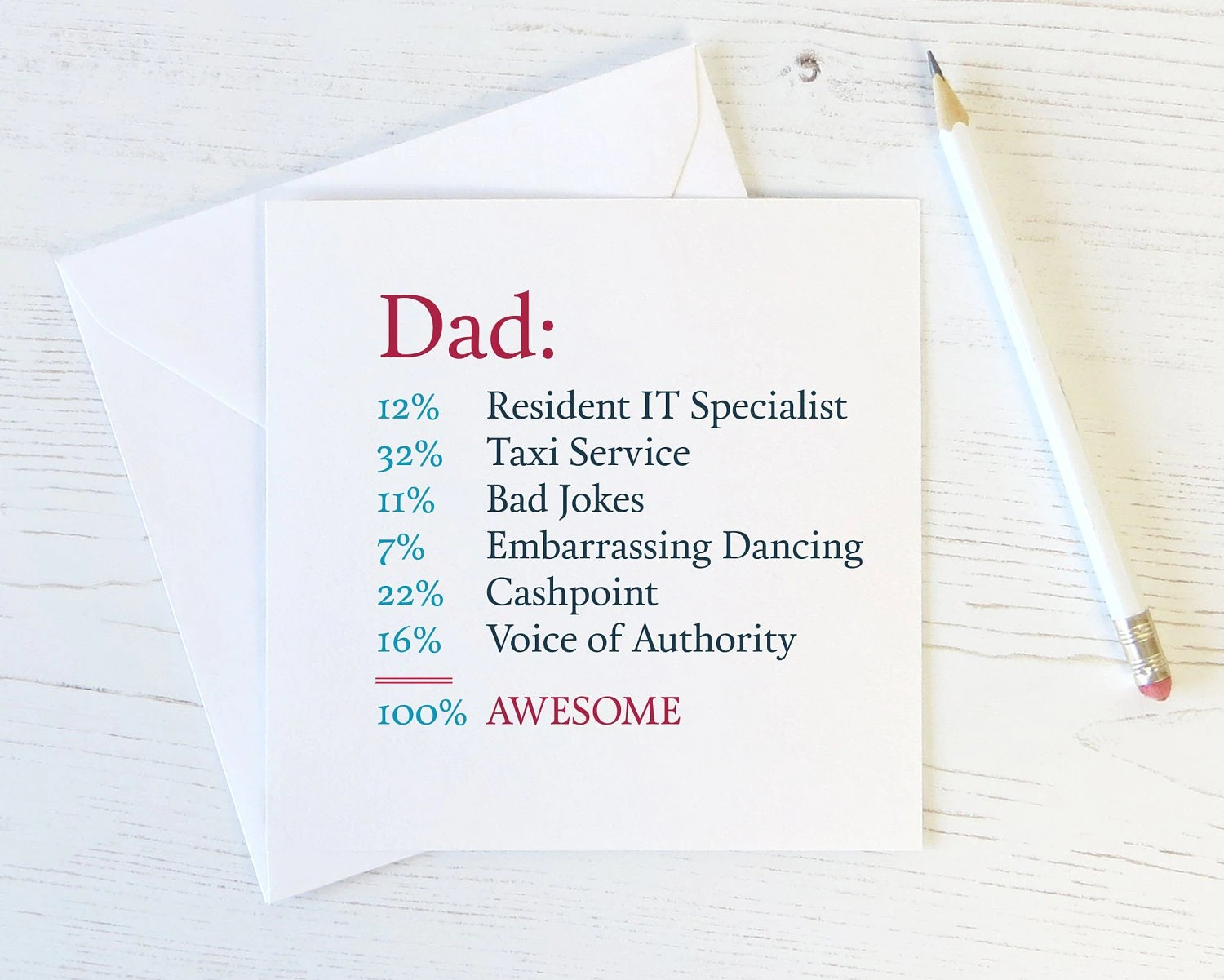 Funny Fathers Day Card Awesome Dad Math Card Maths Card