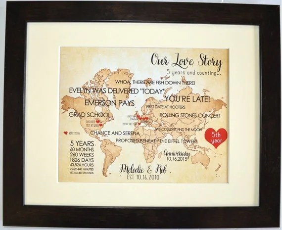 Custom 1st First Wedding Anniversary Gift For Husband Wife Him