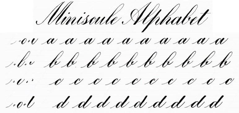 Copperplate Alphabet Guide