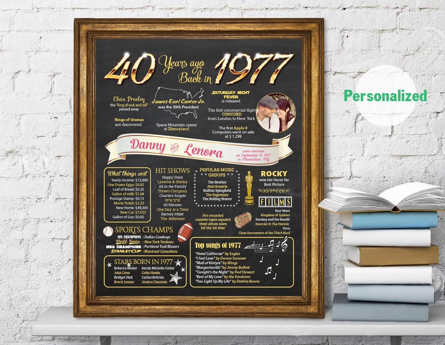 40th Anniversary Marriage Invitation 40th Anniversary Gifts
